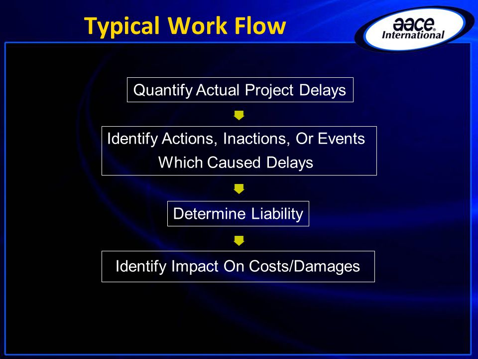 Typical Work Flow Identify Actions, Inactions, Or Events Which Caused Delays Determine Liability Identify Impact On Costs/Damages Quantify Actual Project Delays