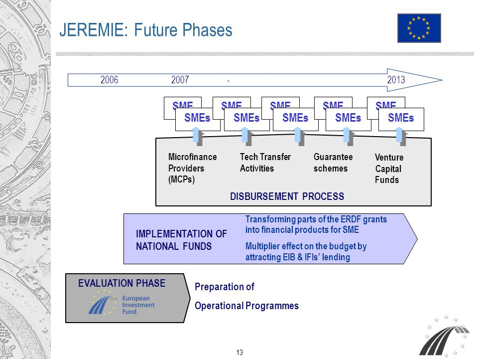 13 JEREMIE: Future Phases Venture Capital Funds Preparation of Operational Programmes EVALUATION PHASE 2006 2007 - 2013 IMPLEMENTATION OF NATIONAL FUNDS DISBURSEMENT PROCESS Microfinance Providers (MCPs) Tech Transfer Activities Guarantee schemes Transforming parts of the ERDF grants into financial products for SME Multiplier effect on the budget by attracting EIB & IFIs' lending SME SMEs SME SMEs SME SMEs SME SMEs SME SMEs