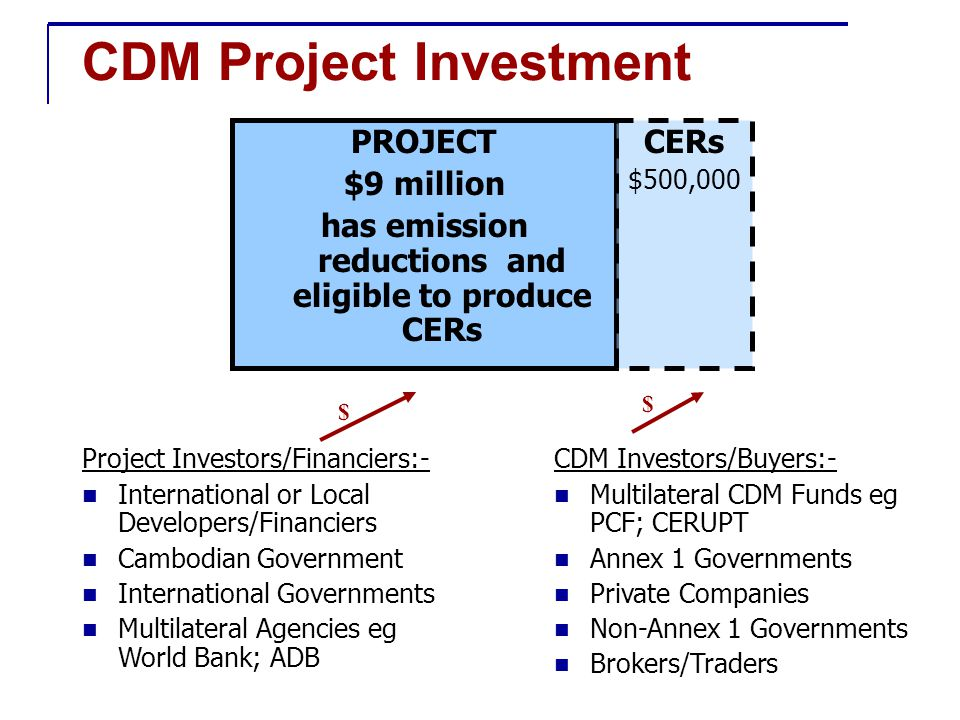 CDM Project Investment PROJECT $9 million has emission reductions and eligible to produce CERs CERs $500,000 Project Investors/Financiers:- International or Local Developers/Financiers Cambodian Government International Governments Multilateral Agencies eg World Bank; ADB CDM Investors/Buyers:- Multilateral CDM Funds eg PCF; CERUPT Annex 1 Governments Private Companies Non-Annex 1 Governments Brokers/Traders $ $