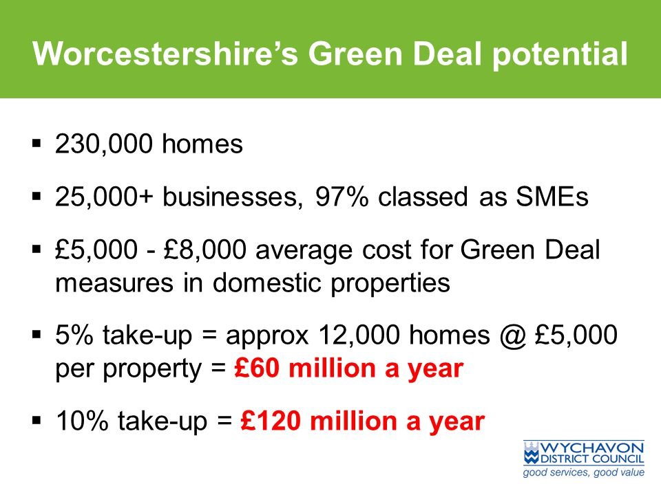 Worcestershire's Green Deal potential  230,000 homes  25,000+ businesses, 97% classed as SMEs  £5,000 - £8,000 average cost for Green Deal measures in domestic properties  5% take-up = approx 12,000 homes @ £5,000 per property = £60 million a year  10% take-up = £120 million a year