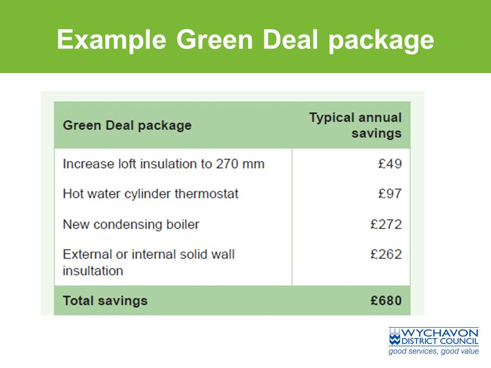 Example Green Deal package