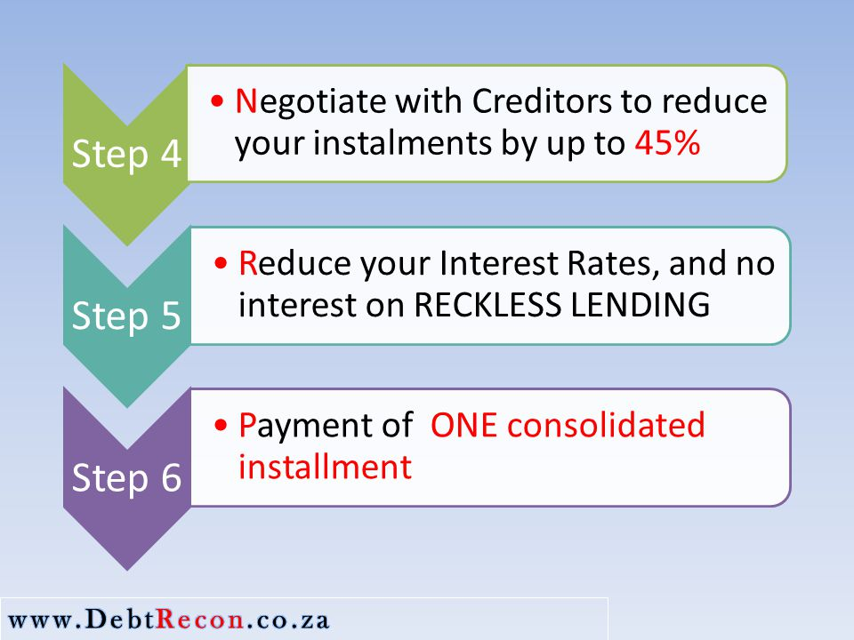 Step 4 Negotiate with Creditors to reduce your instalments by up to 45% Step 5 Reduce your Interest Rates, and no interest on RECKLESS LENDING Step 6