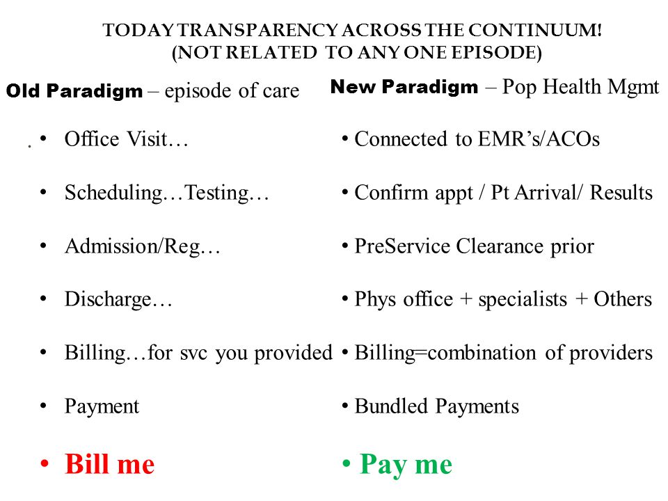 TRANSPARENCY CAN OCCUR WHENEVER THERE IS COMMUNICATION BETWEEN ANY TWO OF: -Insurer -Provider: hospital/physician/Patient Access & Patient -Primary Ca