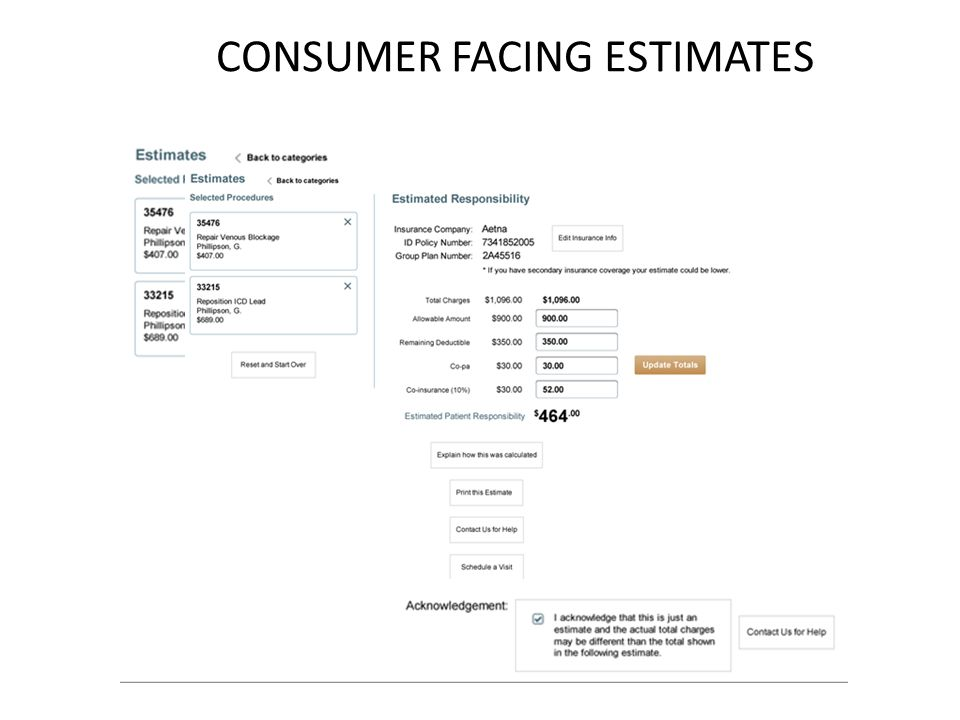 WHY PATIENTS CANNOT EASILY DO ESTIMATES?