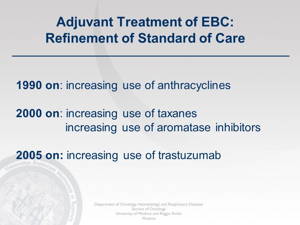 1990 on: increasing use of anthracyclines 2000 on: increasing use of taxanes increasing use of aromatase inhibitors 2005 on: increasing use of trastuzumab Adjuvant Treatment of EBC: Refinement of Standard of Care