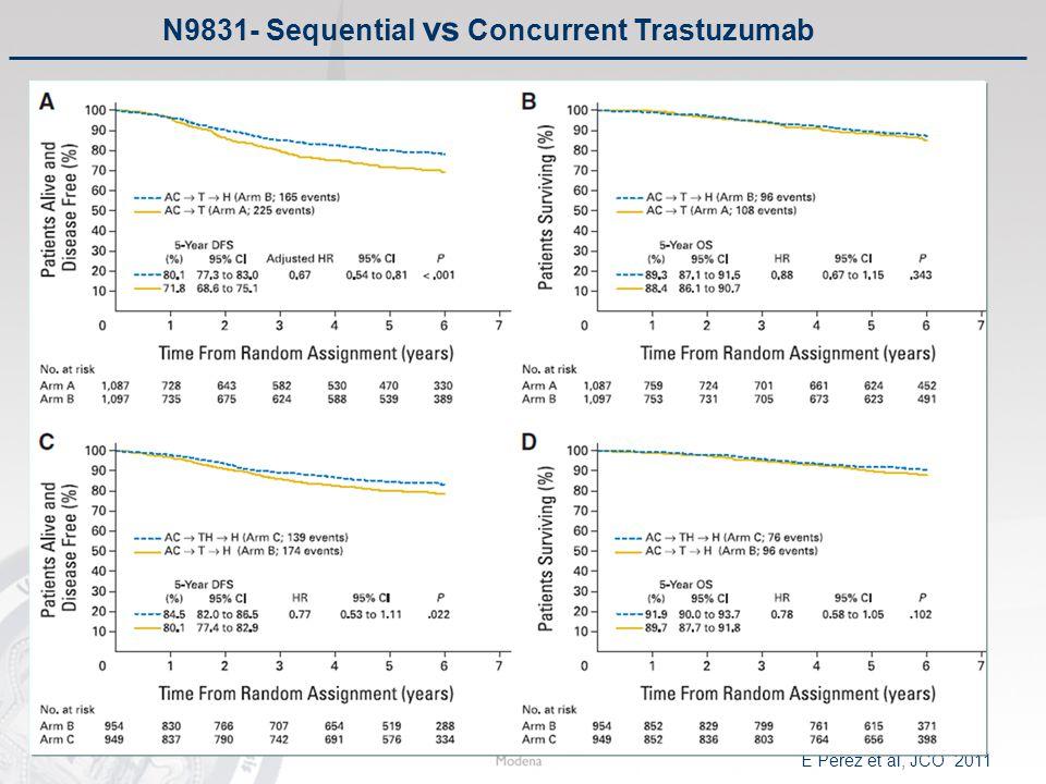 N9831- Sequential vs Concurrent Trastuzumab E Perez et al, JCO 2011