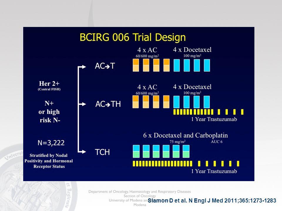 Slamon D et al. N Engl J Med 2011;365:1273-1283