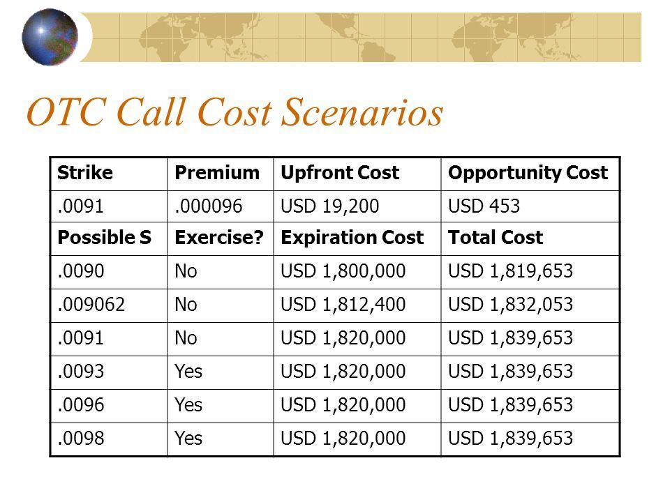 OTC Call Cost Scenarios StrikePremiumUpfront CostOpportunity Cost.0091.000096USD 19,200USD 453 Possible SExercise Expiration CostTotal Cost.0090NoUSD 1,800,000USD 1,819,653.009062NoUSD 1,812,400USD 1,832,053.0091NoUSD 1,820,000USD 1,839,653.0093YesUSD 1,820,000USD 1,839,653.0096YesUSD 1,820,000USD 1,839,653.0098YesUSD 1,820,000USD 1,839,653