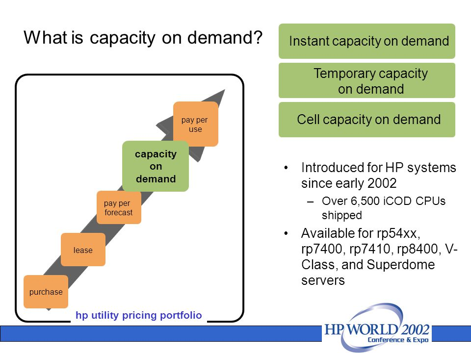 purchase lease pay per forecast pay per use capacity on demand Instant capacity on demand Temporary capacity on demand Cell capacity on demand Introduced for HP systems since early 2002 –Over 6,500 iCOD CPUs shipped Available for rp54xx, rp7400, rp7410, rp8400, V- Class, and Superdome servers What is capacity on demand.