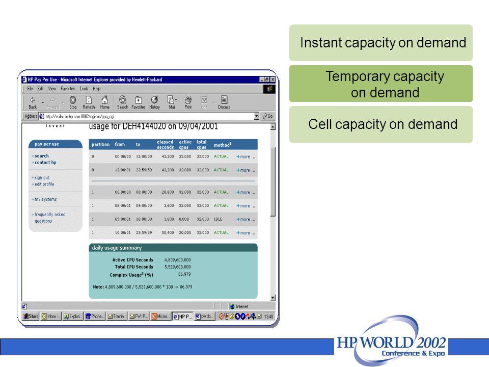 Instant capacity on demand Temporary capacity on demand Cell capacity on demand