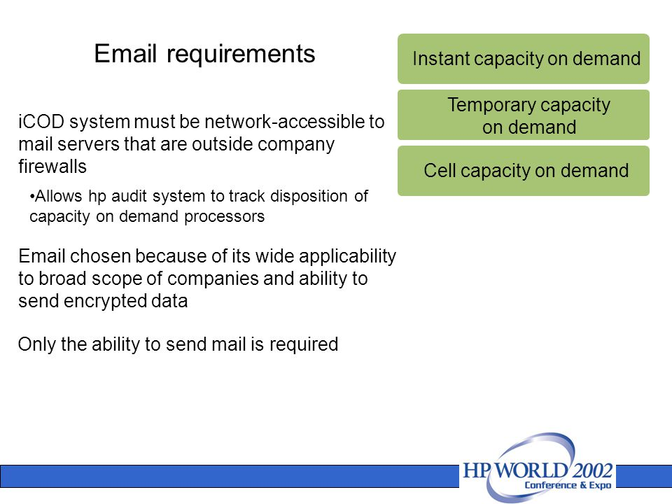 Email requirements Instant capacity on demand Temporary capacity on demand Cell capacity on demand Allows hp audit system to track disposition of capacity on demand processors iCOD system must be network-accessible to mail servers that are outside company firewalls Only the ability to send mail is required Email chosen because of its wide applicability to broad scope of companies and ability to send encrypted data