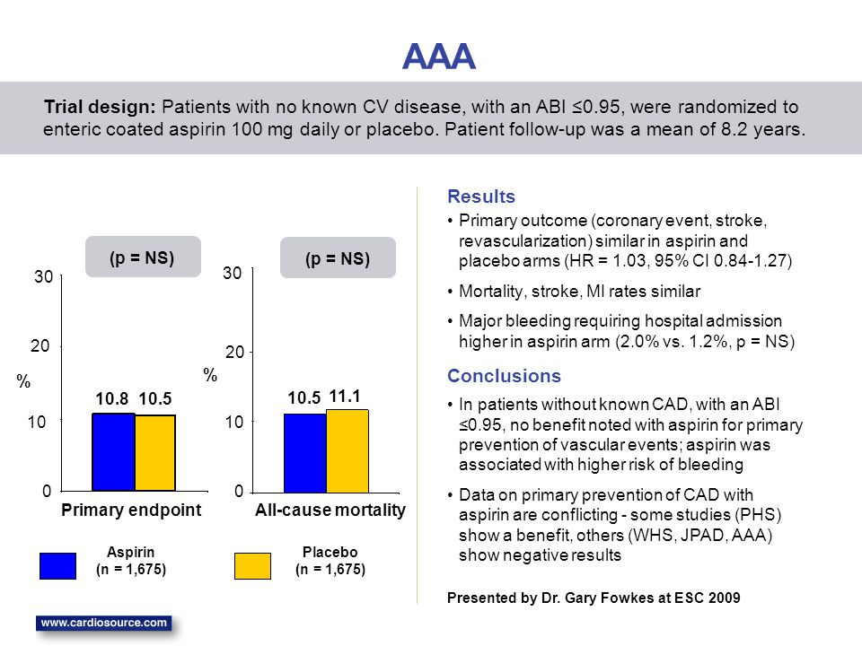 SEPIA-ACS1 TIMI 42 Primary efficacy endpoint (Death, MI, revascularization, bailout GP IIb/IIIa inhibitor use) similar in otamixaban and control arms Non-CABG TIMI major or minor bleeding was dose-related for otamixaban (p = 0.001 for trend) Overall TIMI major bleeding was similar Trial design: Patients with NSTE-ACS were randomized to direct factor Xa inhibitor otamixaban (0.035, 0.070, 0.105, 0.140, 0.175 mg/kg/h) or heparin plus eptifibatide (control).