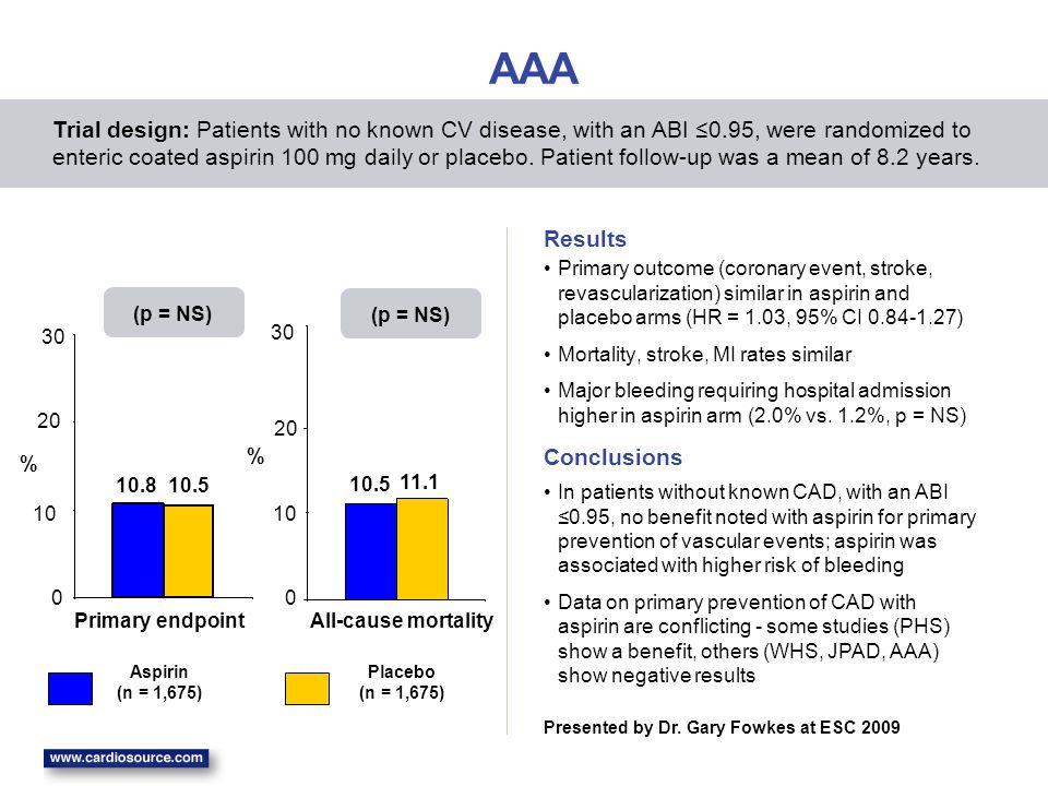 ACTIVE-I Vascular death, MI, or stroke: 5.4% in each group Vascular death, MI, stroke, or hospitalization for HF: 7.3% vs.