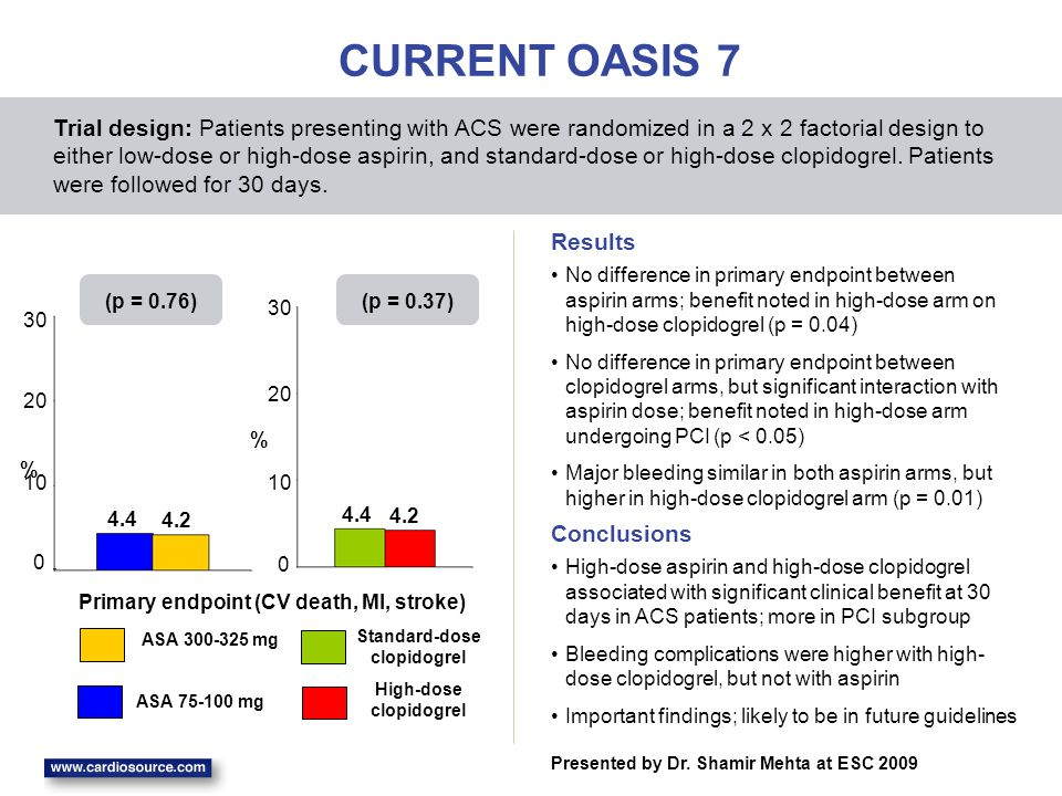 ISAR-TEST-4 Cardiac death, MI, or TLR at 12 months: 13.8% of the biodegradable polymer group vs.