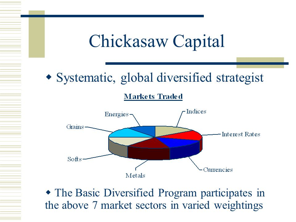 Chickasaw Capital  Systematic, global diversified strategist  The Basic Diversified Program participates in the above 7 market sectors in varied weightings