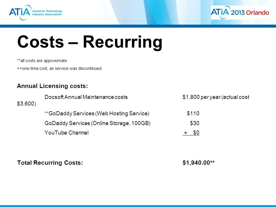 Costs – Recurring **all costs are approximate ++one-time cost, as service was discontinued Annual Licensing costs: Docsoft Annual Maintenance costs $1,800 per year (actual cost $3,600) ++ GoDaddy Services (Web Hosting Service) $110 GoDaddy Services (Online Storage, 100GB) $30 YouTube Channel + $0 Total Recurring Costs:$1,940.00**