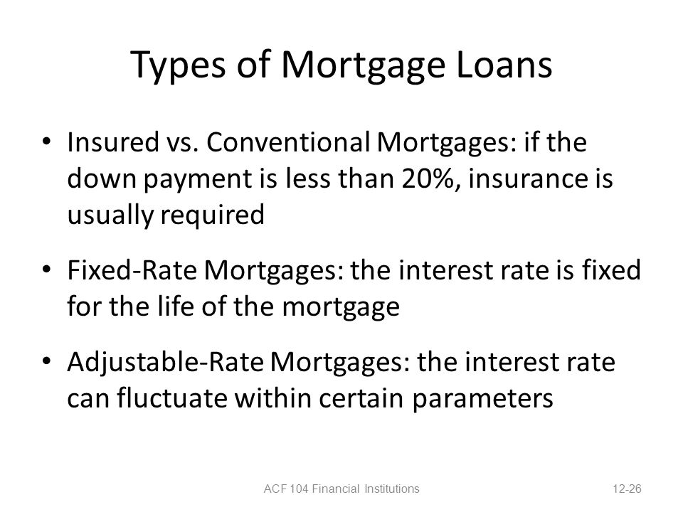 Types of Mortgage Loans Insured vs.
