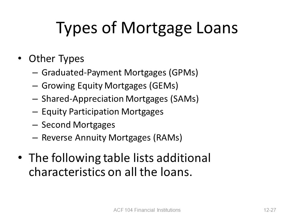 Types of Mortgage Loans Other Types – Graduated-Payment Mortgages (GPMs) – Growing Equity Mortgages (GEMs) – Shared-Appreciation Mortgages (SAMs) – Equity Participation Mortgages – Second Mortgages – Reverse Annuity Mortgages (RAMs) The following table lists additional characteristics on all the loans.