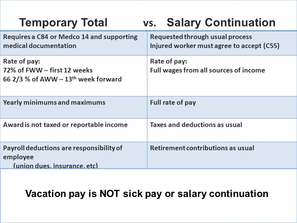 Temporary Total vs. Salary Continuation Requires a C84 or Medco 14 and supporting medical documentation Requested through usual process Injured worker