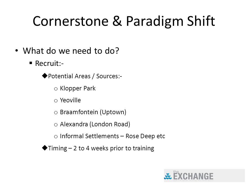 Cornerstone & Paradigm Shift What do we need to do.
