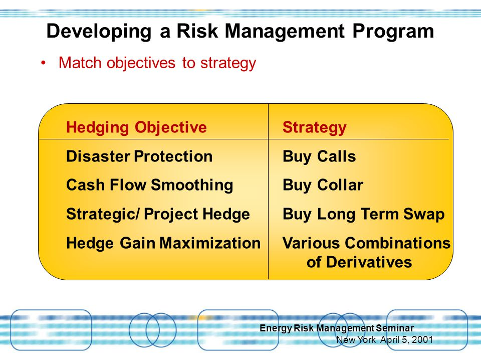 Energy Risk Management Seminar New York April 5, 2001 Developing a Risk Management Program Match objectives to strategy Hedging ObjectiveStrategy Disaster ProtectionBuy Calls Cash Flow SmoothingBuy Collar Strategic/ Project HedgeBuy Long Term Swap Hedge Gain MaximizationVarious Combinations of Derivatives