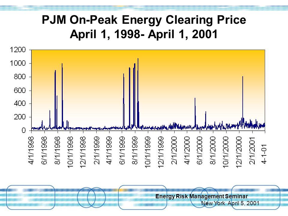 Energy Risk Management Seminar New York April 5, 2001 PJM On-Peak Energy Clearing Price April 1, 1998- April 1, 2001 4-1-01