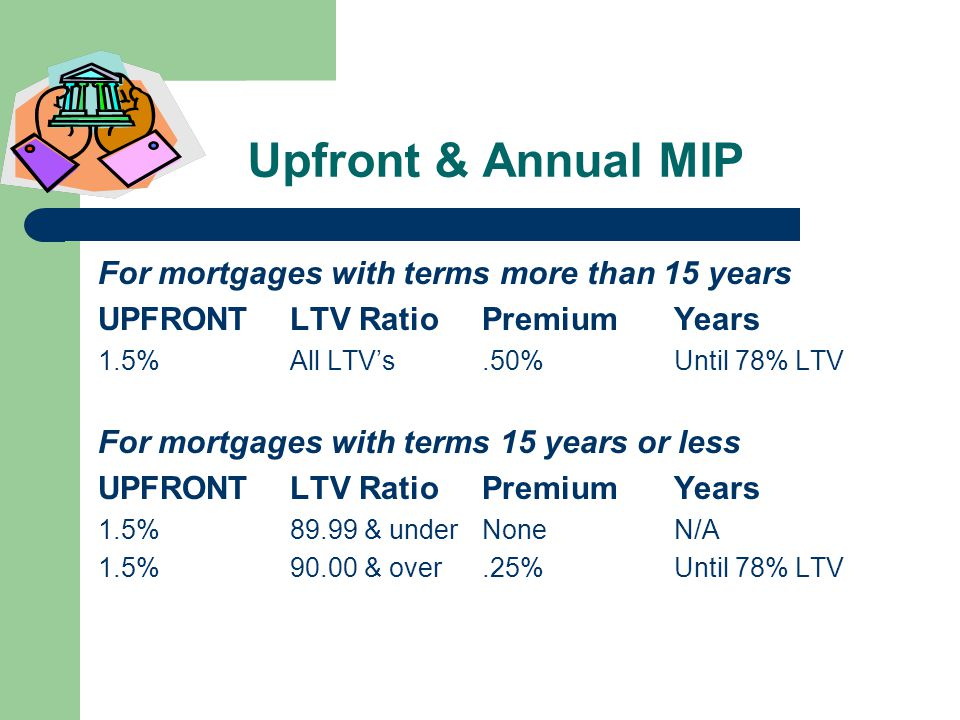 Upfront & Annual MIP For mortgages with terms more than 15 years UPFRONTLTV RatioPremiumYears 1.5%All LTV's.50%Until 78% LTV For mortgages with terms 15 years or less UPFRONTLTV RatioPremiumYears 1.5%89.99 & underNoneN/A 1.5%90.00 & over.25%Until 78% LTV