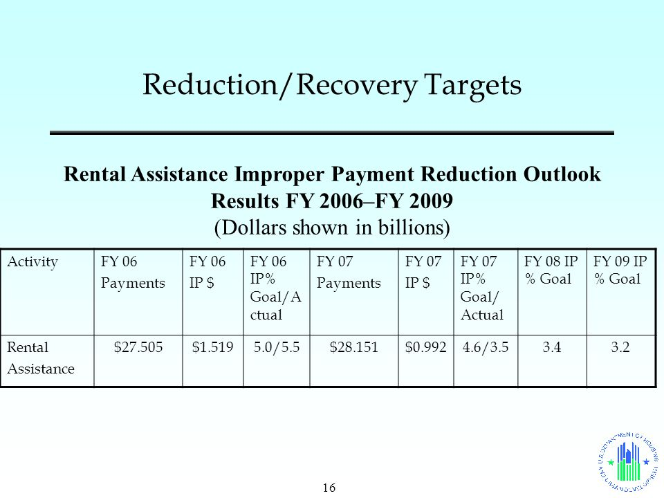 16 Reduction/Recovery Targets Rental Assistance Improper Payment Reduction Outlook Results FY 2006–FY 2009 (Dollars shown in billions) ActivityFY 06 Payments FY 06 IP $ FY 06 IP% Goal/A ctual FY 07 Payments FY 07 IP $ FY 07 IP% Goal/ Actual FY 08 IP % Goal FY 09 IP % Goal Rental Assistance $27.505$1.5195.0/5.5$28.151$0.9924.6/3.53.43.2