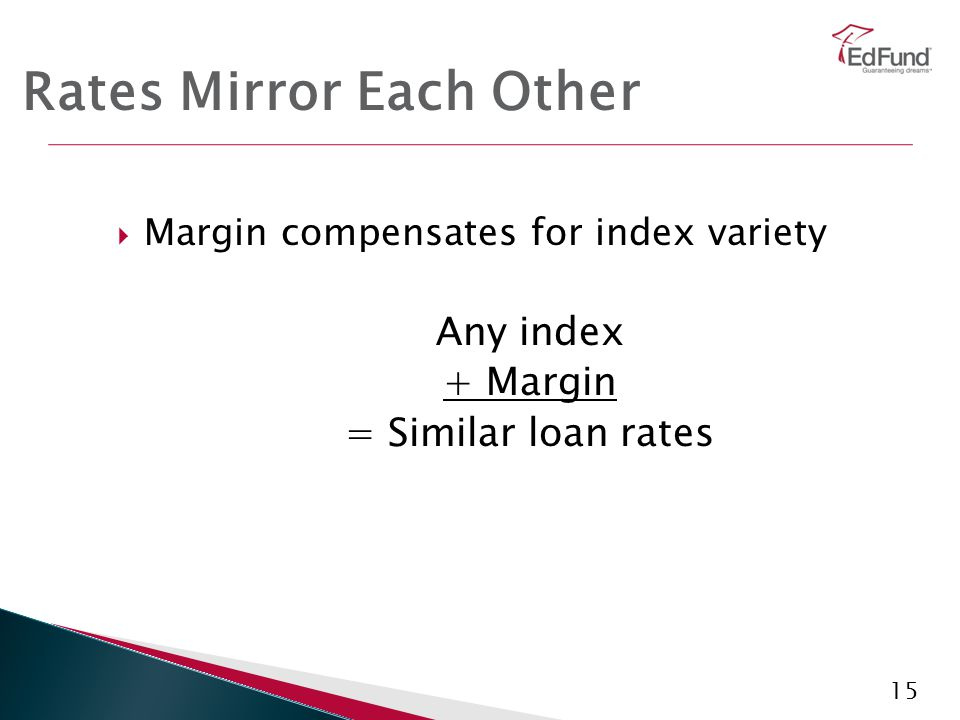15 Rates Mirror Each Other  Margin compensates for index variety Any index + Margin = Similar loan rates