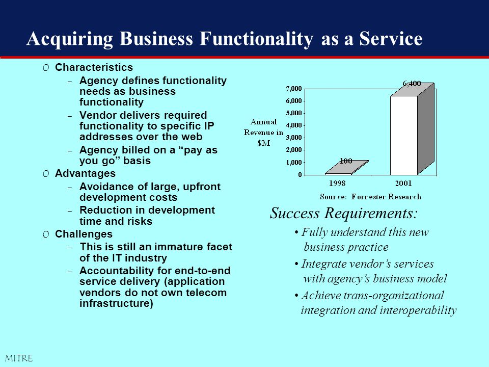 MITRE Acquiring Business Functionality as a Service 0 Characteristics -Agency defines functionality needs as business functionality -Vendor delivers required functionality to specific IP addresses over the web -Agency billed on a pay as you go basis 0 Advantages -Avoidance of large, upfront development costs -Reduction in development time and risks 0 Challenges -This is still an immature facet of the IT industry -Accountability for end-to-end service delivery (application vendors do not own telecom infrastructure) Success Requirements: Fully understand this new business practice Integrate vendor's services with agency's business model Achieve trans-organizational integration and interoperability