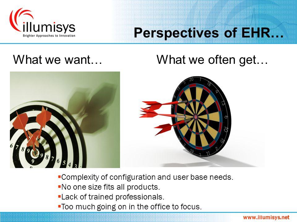 EHR Adoption Barriers EHR Barriers FinancialTechnicalOrganizationalCultural www.illumisys.net