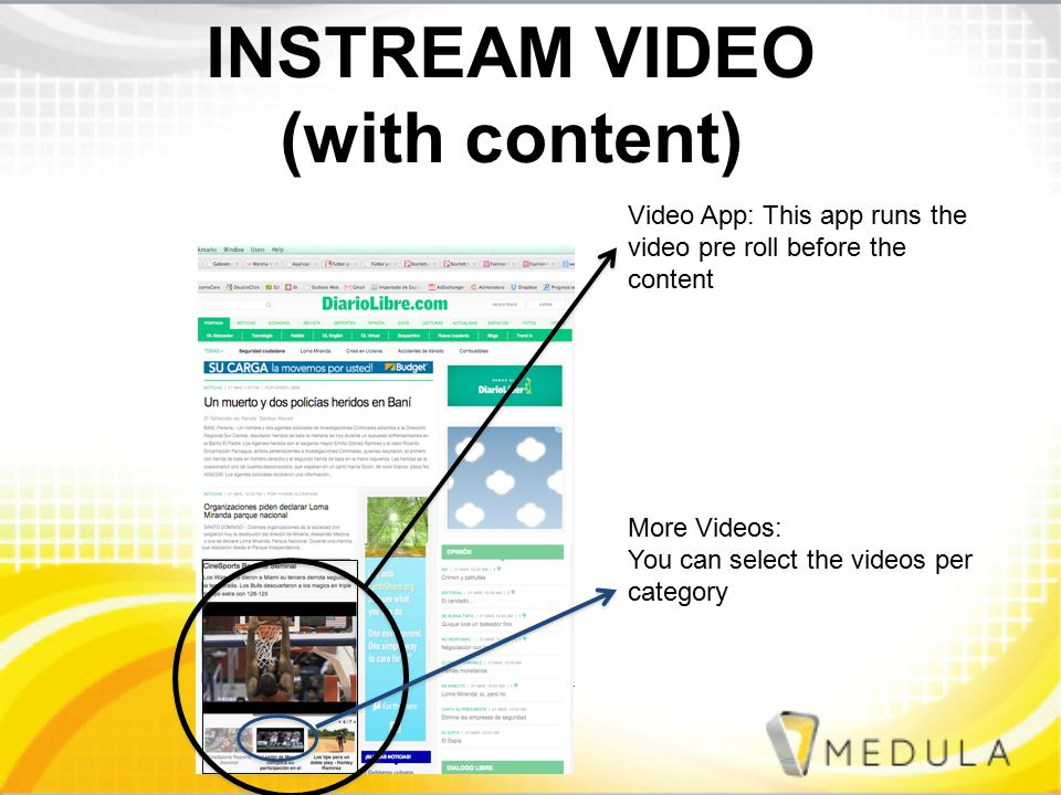 INSTREAM VIDEO (with content) Video App: This app runs the video pre roll before the content More Videos: You can select the videos per category