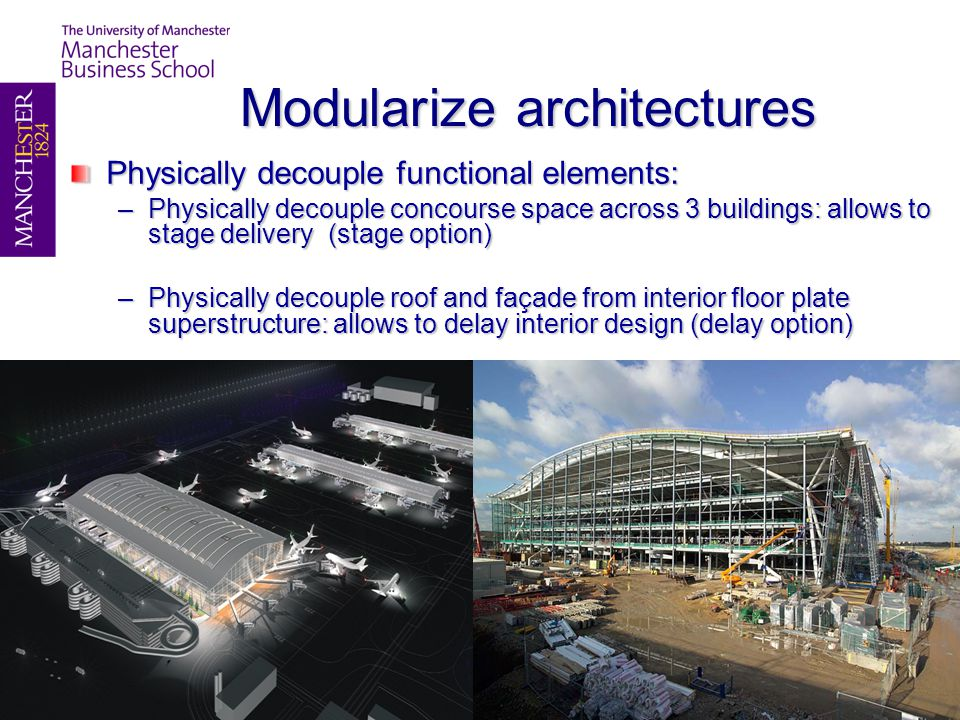 Modularize architectures Physically decouple functional elements: –Physically decouple concourse space across 3 buildings: allows to stage delivery (stage option) –Physically decouple roof and façade from interior floor plate superstructure: allows to delay interior design (delay option)