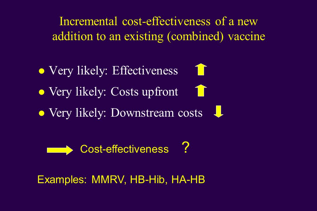 Incremental cost-effectiveness of a new addition to an existing (combined) vaccine l Very likely: Effectiveness Cost-effectiveness l Very likely: Costs upfront l Very likely: Downstream costs .