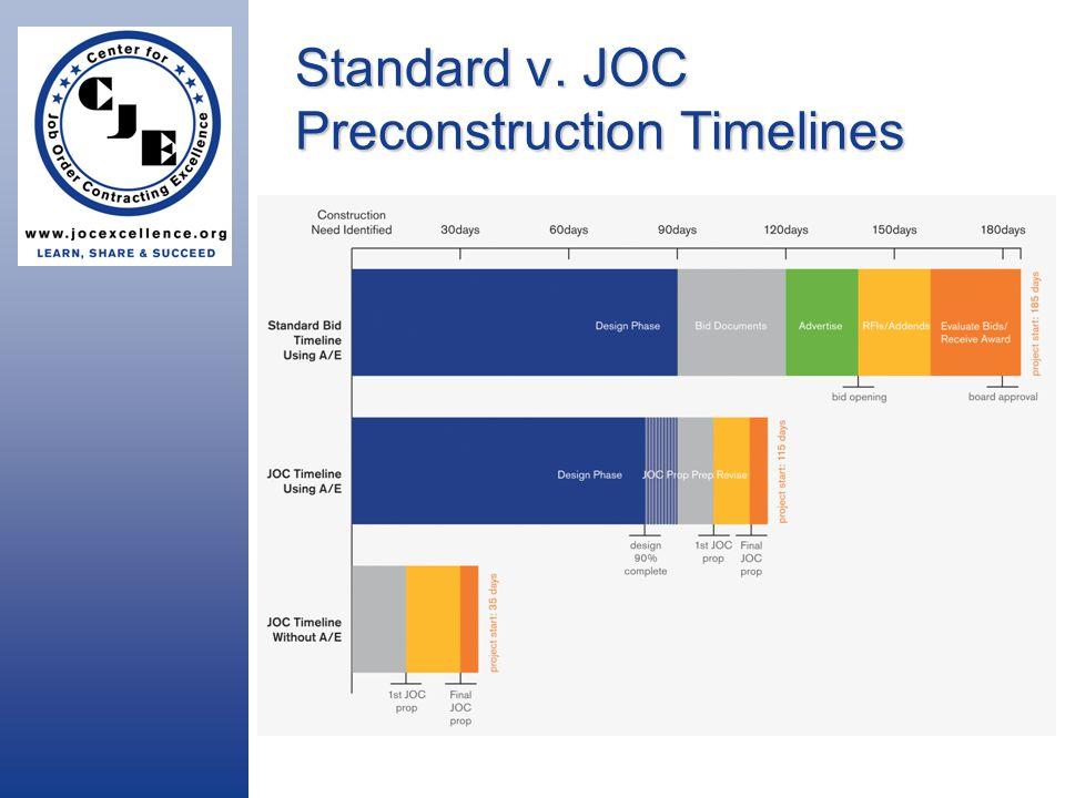 Standard v. JOC Preconstruction Timelines