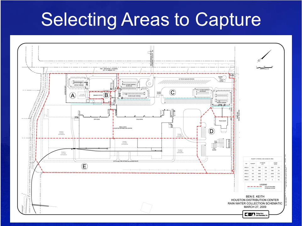 Selecting Areas to Capture
