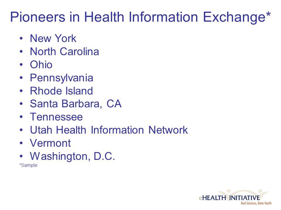 Pioneers in Health Information Exchange* New York North Carolina Ohio Pennsylvania Rhode Island Santa Barbara, CA Tennessee Utah Health Information Network Vermont Washington, D.C.