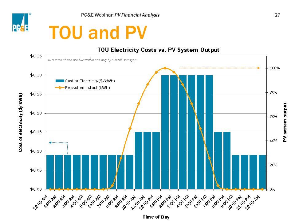 PG&E Webinar: PV Financial Analysis27 TOU and PV