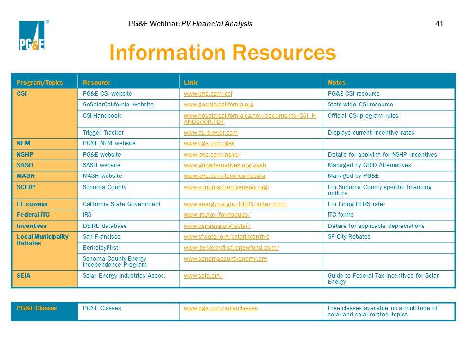 PG&E Webinar: PV Financial Analysis41 Information Resources Program/TopicsResourceLinkNotes CSIPG&E CSI websitewww.pge.com/csiPG&E CSI resource GoSola