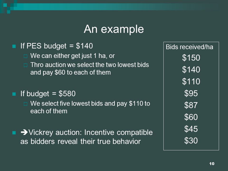 10 An example If PES budget = $140  We can either get just 1 ha, or  Thro auction we select the two lowest bids and pay $60 to each of them If budget = $580  We select five lowest bids and pay $110 to each of them  Vickrey auction: Incentive compatible as bidders reveal their true behavior Bids received/ha $150 $140 $110 $95 $87 $60 $45 $30