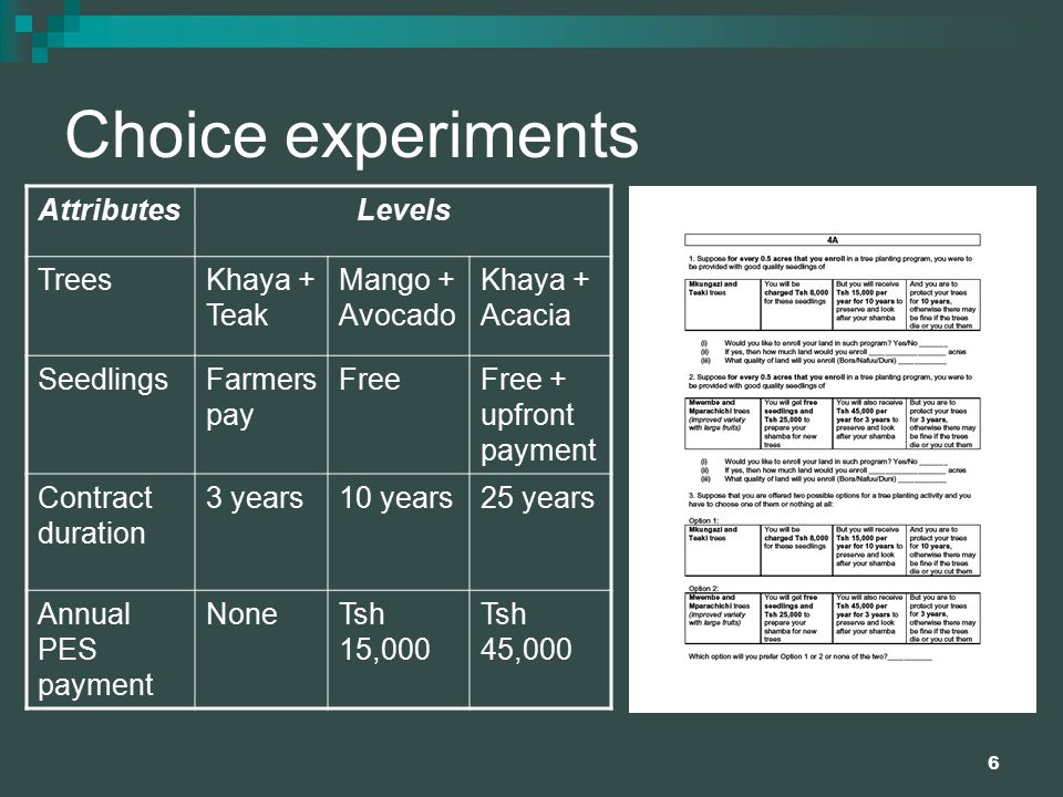 6 Choice experiments AttributesLevels TreesKhaya + Teak Mango + Avocado Khaya + Acacia SeedlingsFarmers pay FreeFree + upfront payment Contract duration 3 years10 years25 years Annual PES payment NoneTsh 15,000 Tsh 45,000