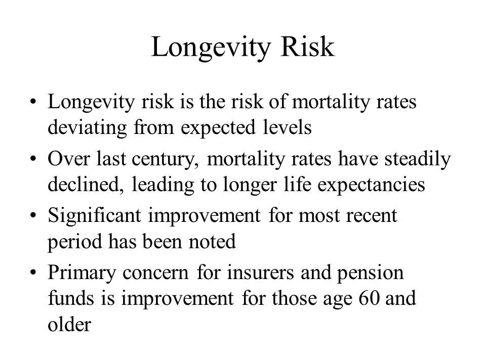 Longevity Bonds Principal at risk Coupon based Classical longevity bond –Payments linked to survivorship –Stochastic maturity Zero-coupon longevity bonds Deferred longevity bonds