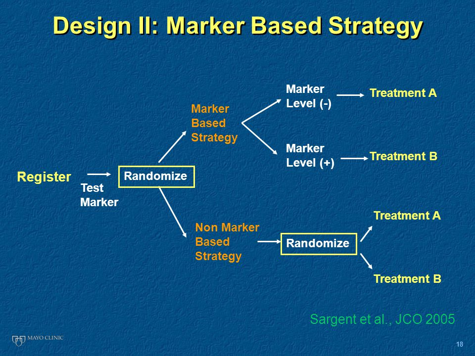 18 Register Marker Based Strategy Non Marker Based Strategy Randomize Treatment A Treatment B Marker Level (-) Treatment A Marker Level (+) Treatment B Test Marker Sargent et al., JCO 2005 Design II: Marker Based Strategy Randomize