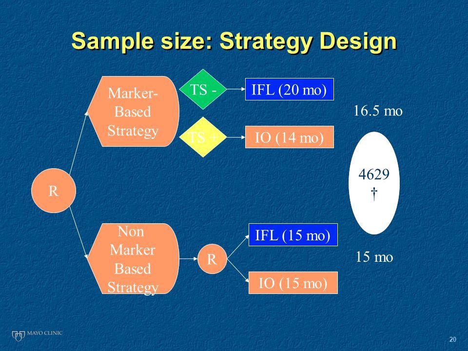 20 Sample size: Strategy Design TS - TS + IFL (20 mo) IO (14 mo) Marker- Based Strategy Non Marker Based Strategy IFL (15 mo) IO (15 mo) R 15 mo 16.5 mo HR 0.91 R 4629 †