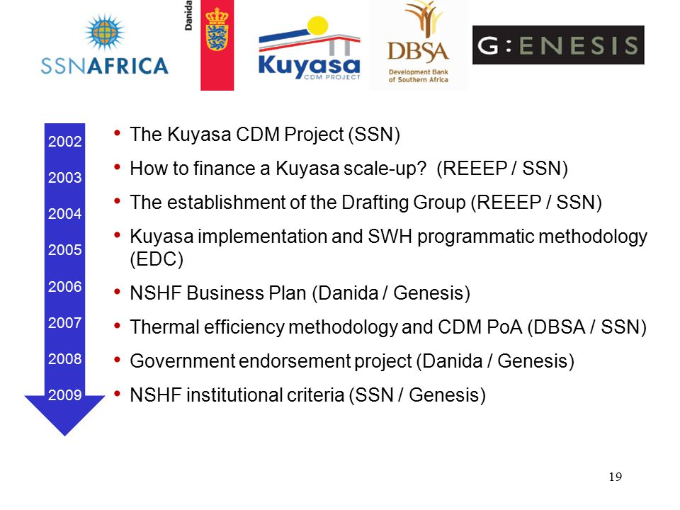 19 NSHF Initiatives to Date The Kuyasa CDM Project (SSN) How to finance a Kuyasa scale-up.