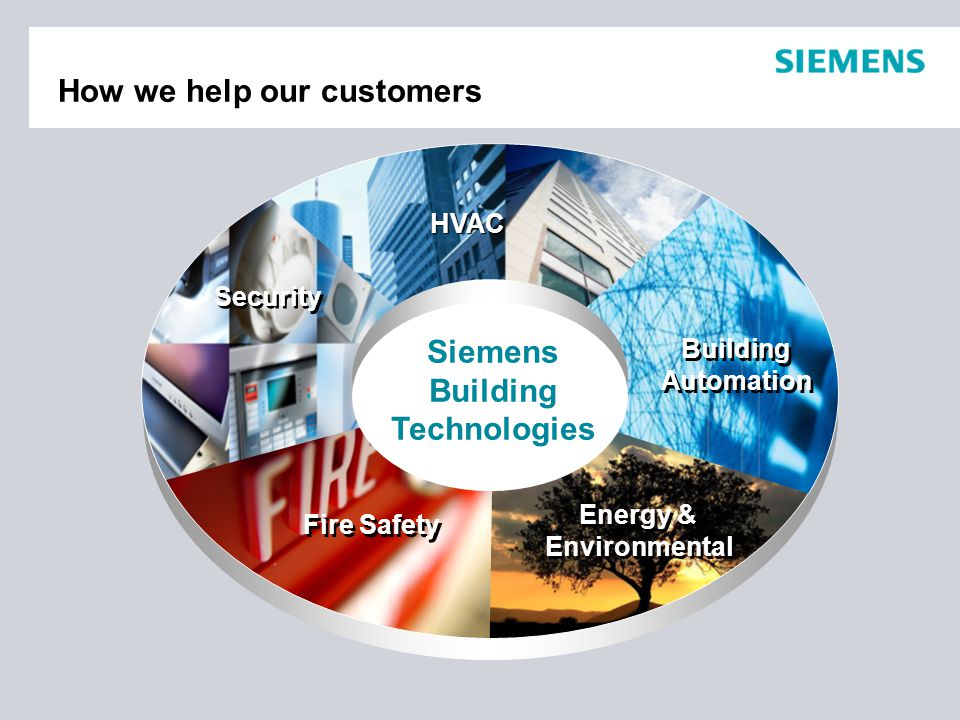 How we help our customers Building Automation Building Automation Energy & Environmental Energy & Environmental Fire Safety Security Siemens Building Technologies HVAC