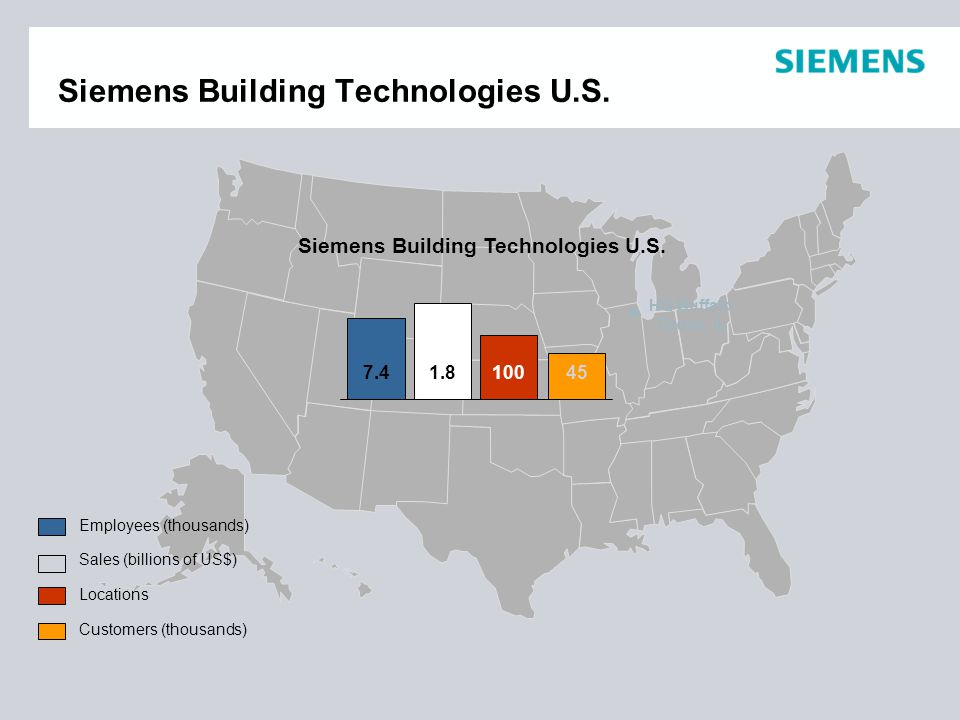 Siemens Building Technologies U.S. Employees (thousands) Sales (billions of US$) Locations Customers (thousands) 7.41.810045 HQ Buffalo Grove, IL