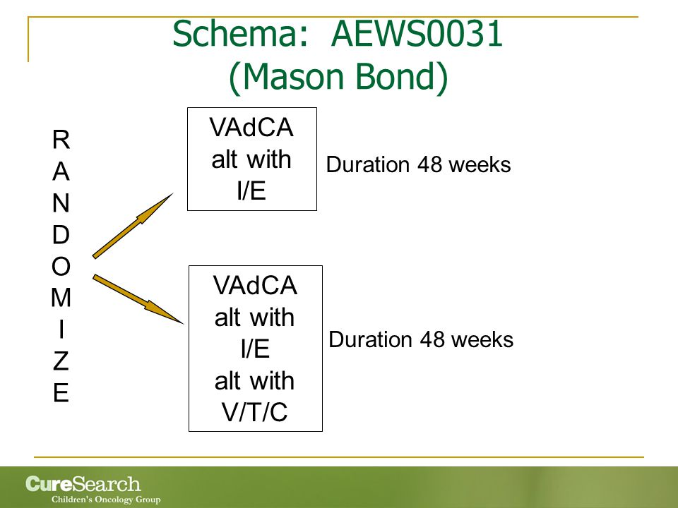 Schema: AEWS0031 (Mason Bond) RANDOMIZERANDOMIZE VAdCA alt with I/E Duration 48 weeks VAdCA alt with I/E alt with V/T/C