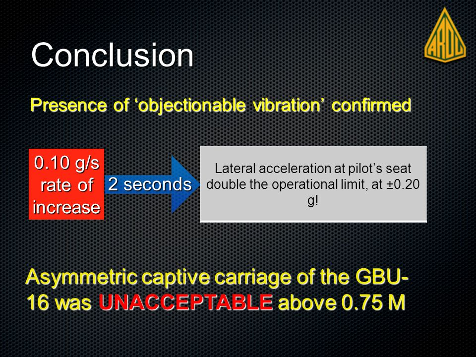Conclusion 0.10 g/s rate of increase 2 seconds Lateral acceleration at pilot's seat double the operational limit, at ±0.20 g.