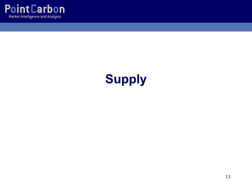 13 Supply